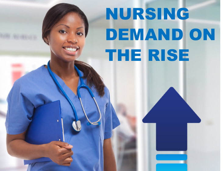 Demand for Nurses is on the Rise