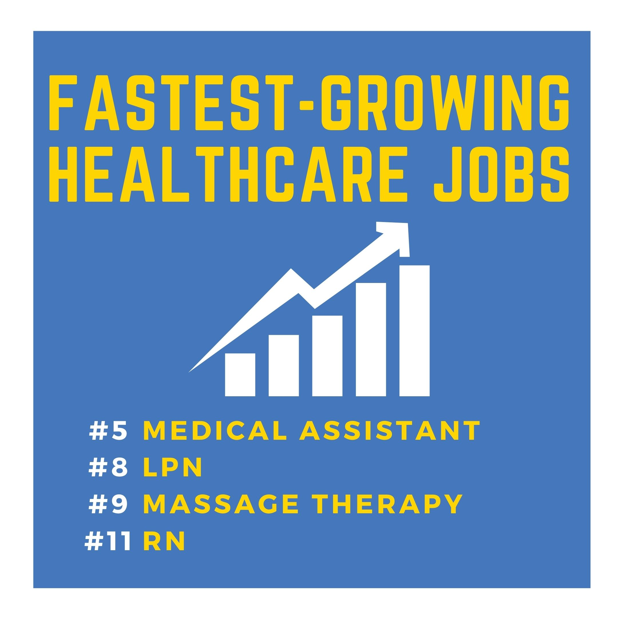Fastest-Growing Healthcare Jobs - Swedish Institute - New York, NY